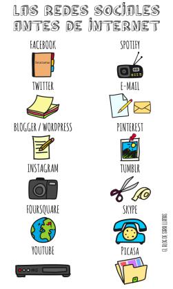 el pasado de las redes sociales